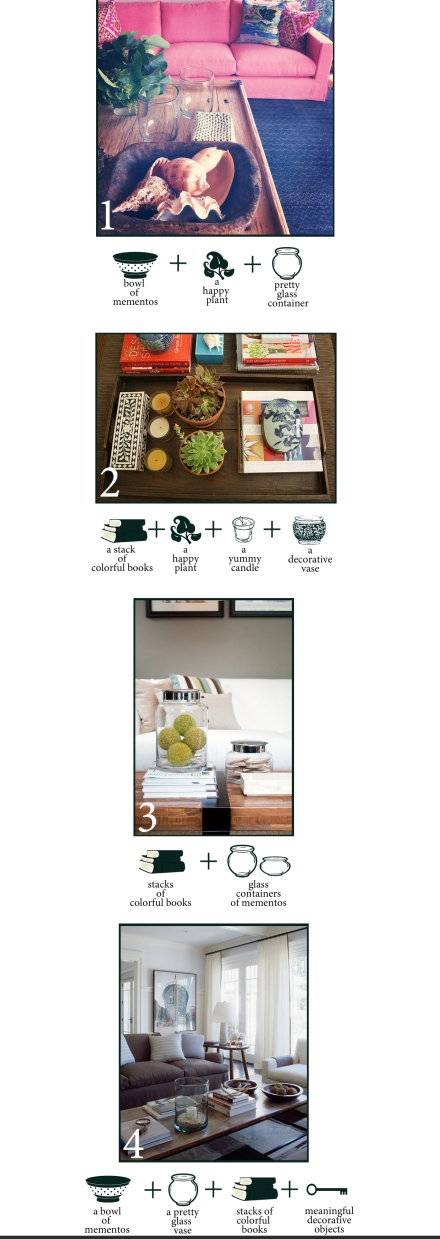 coffee-table-styling-formula copy