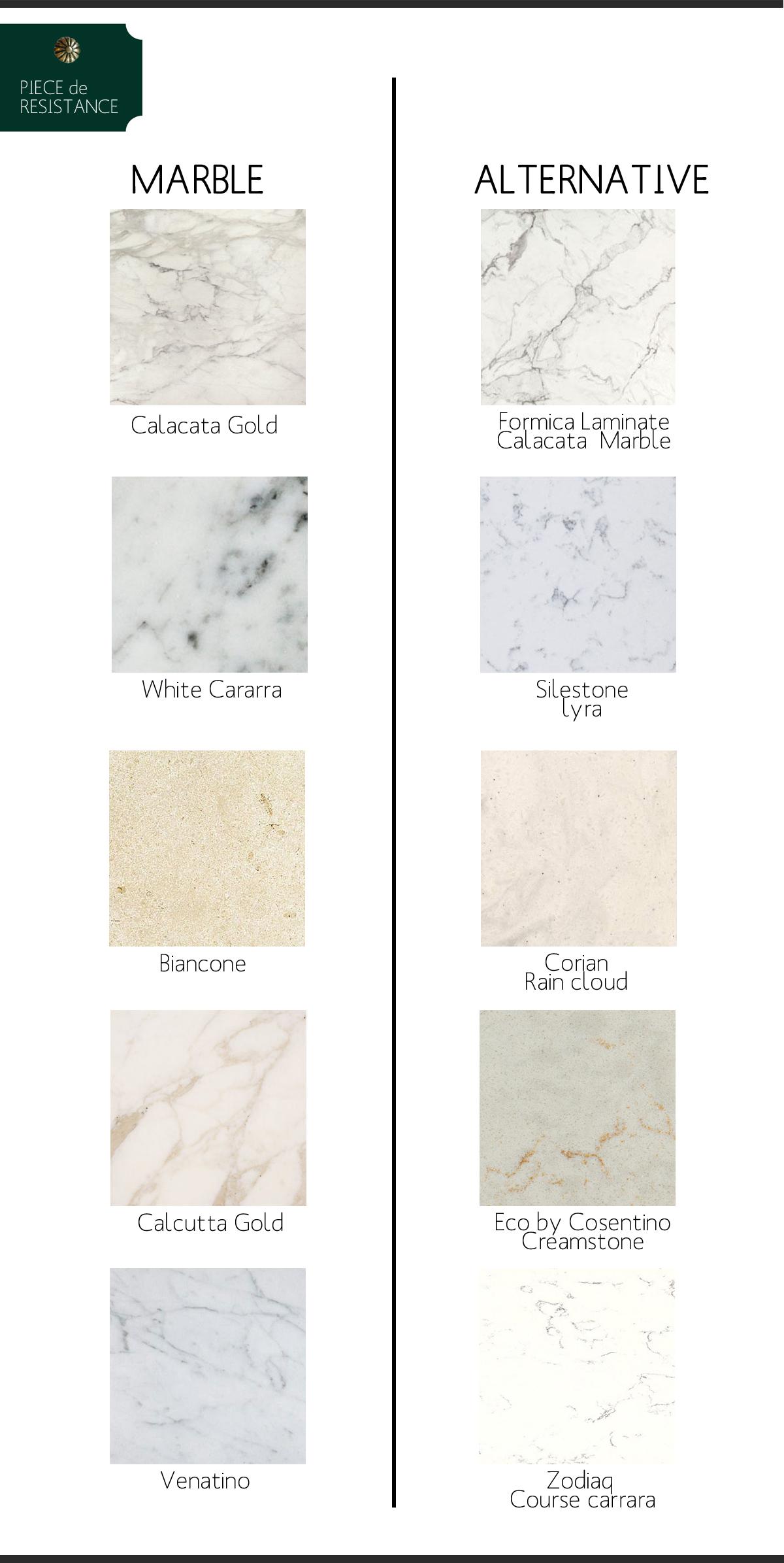 Piece De Resistance Marble Countertops The Anatomy Of