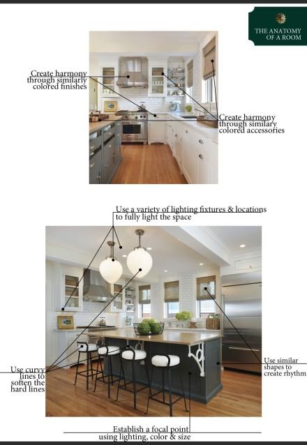 taste interior design copy