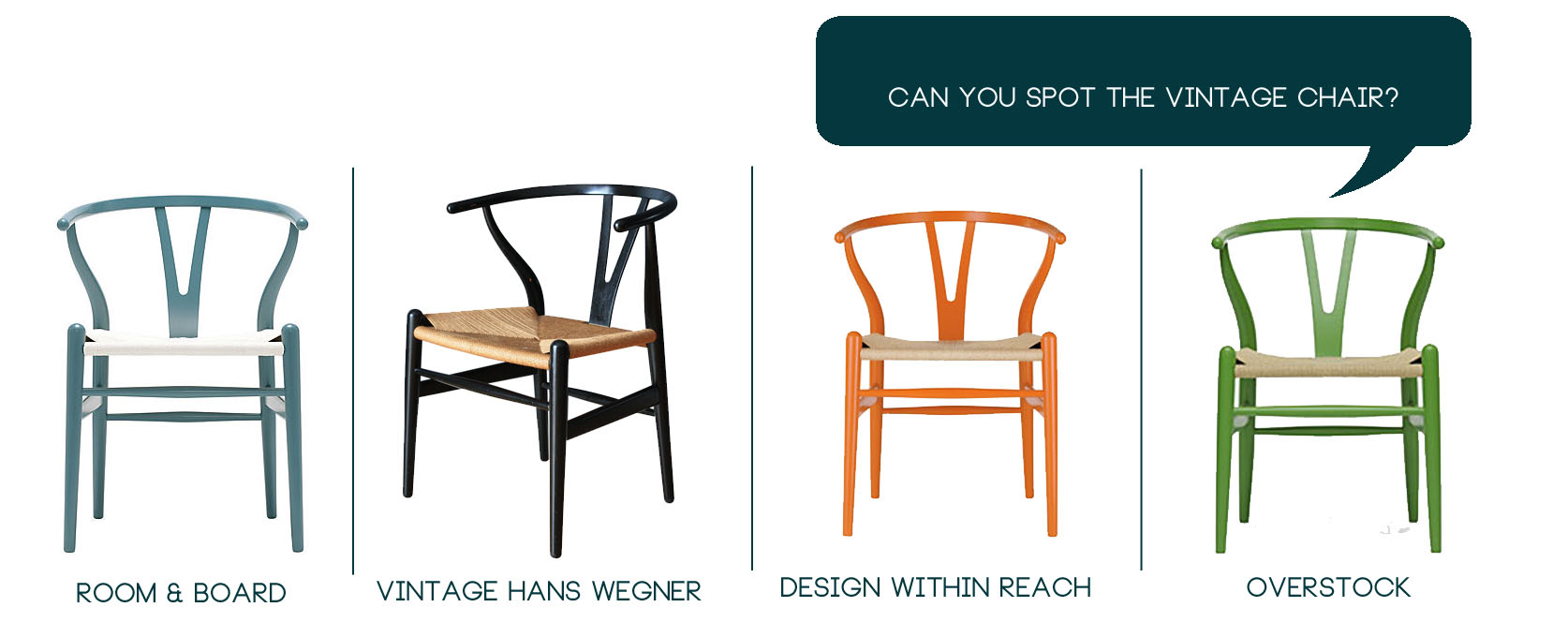 wishbone chair The Anatomy of Design
