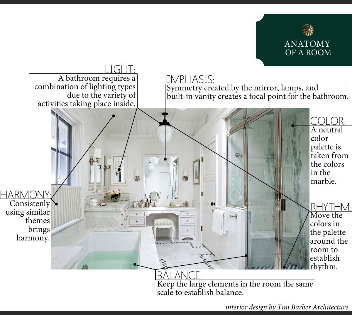 Anatomy Of A Tim Barber Room The Anatomy Of Design