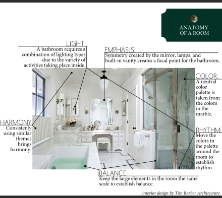 anatomy-of-a-tim-barber-room copy