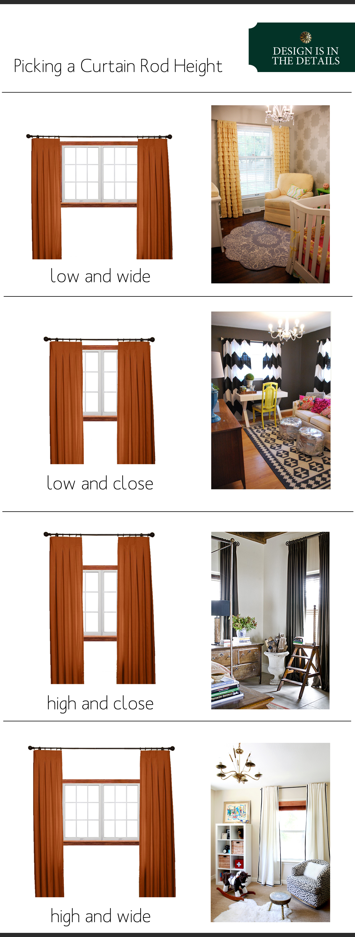 Design Is In The Details Picking A Curtain Rod Height