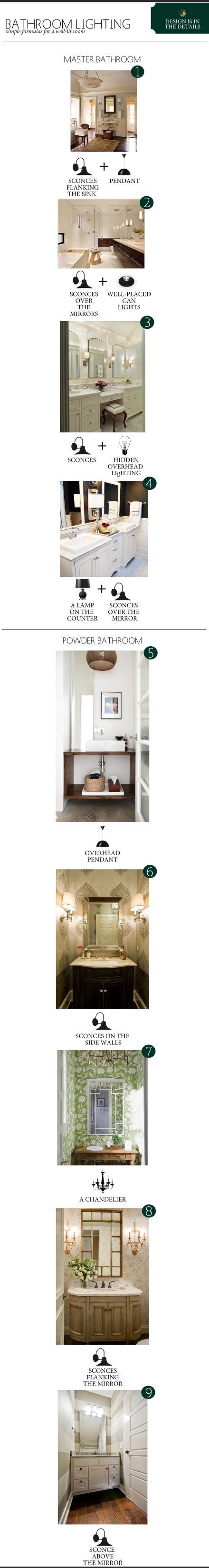 lighting-options-for-bathrooms copy