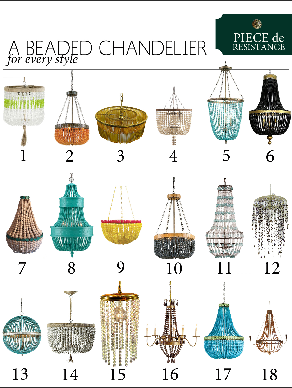Piece de resistance a beaded chandelier the anatomy of design a beaded chandelier for every style copy arubaitofo Images