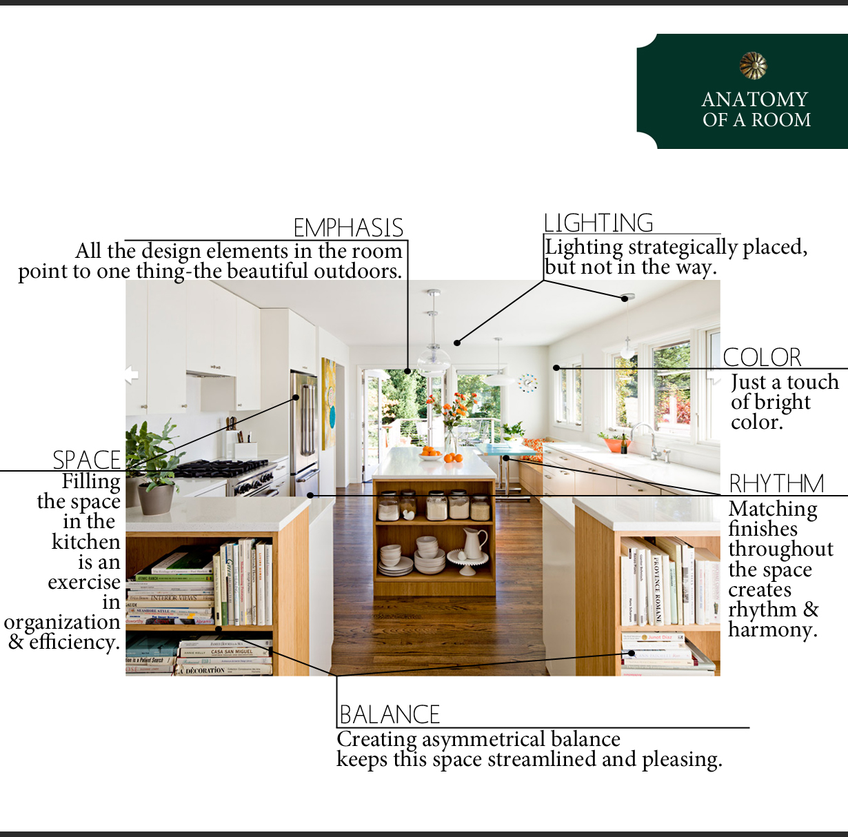 The Anatomy Of A Jessica Helgerson Interior The Anatomy Of Design