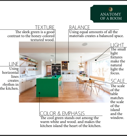the-anatomy-of-a-bestor-architecture-kitchen copy