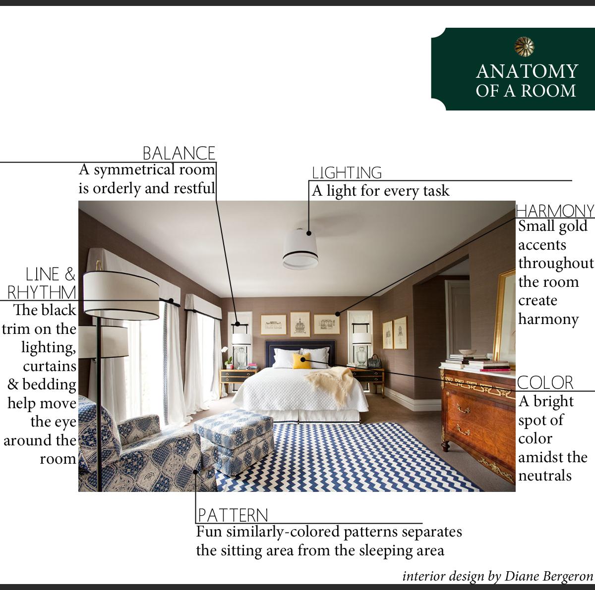 Portfolio interior design diane bergeron interiors - The Anatomy Of A Diane Bergeron Room Copy