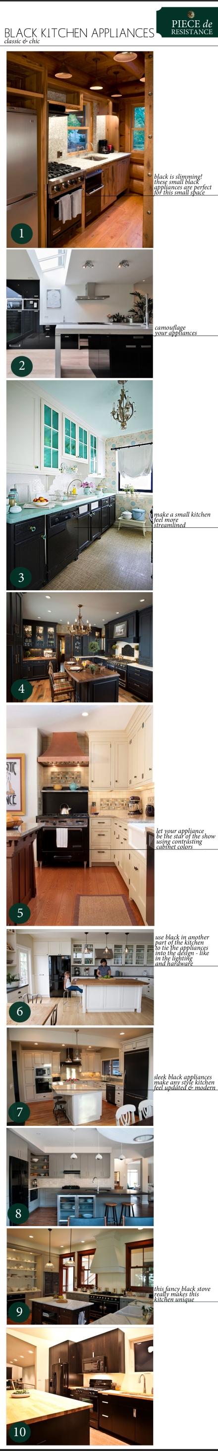 black-kitchen-appliances copy