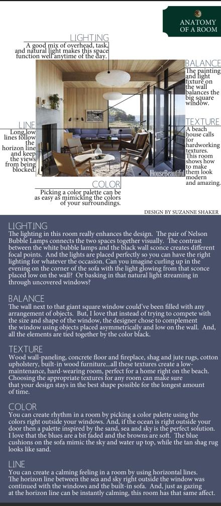 the-anatomy-of-a-modern-beach-house copy