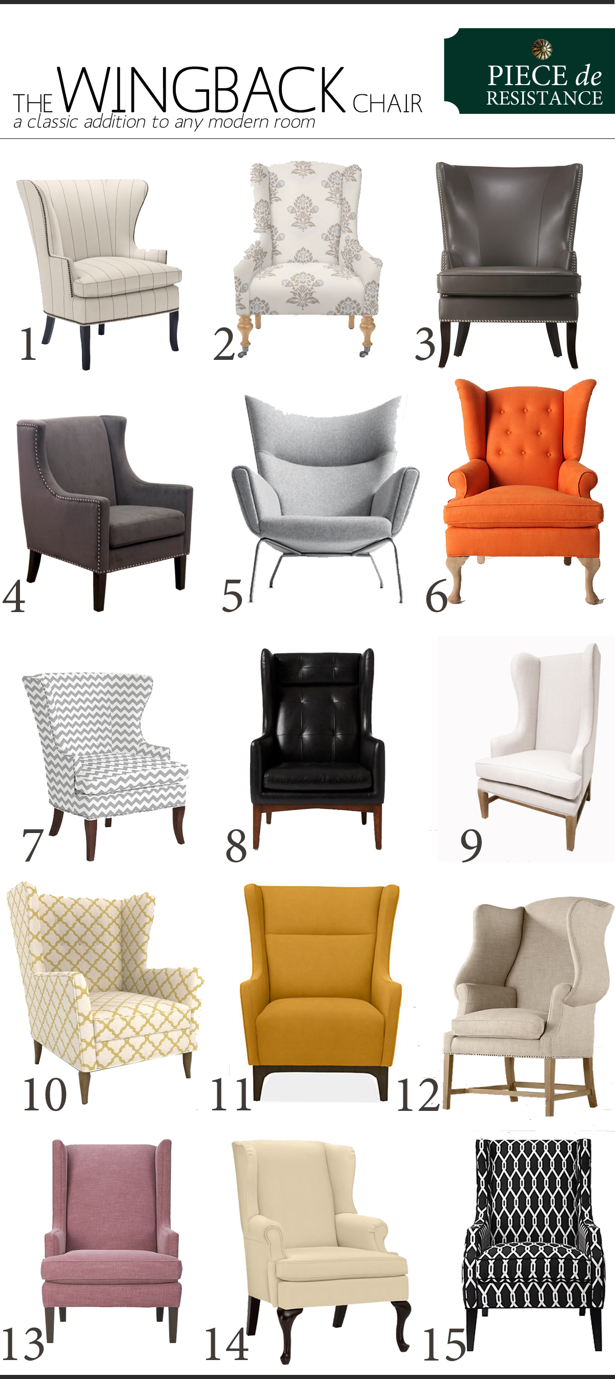 Modern Wingback Chair The Anatomy of Design