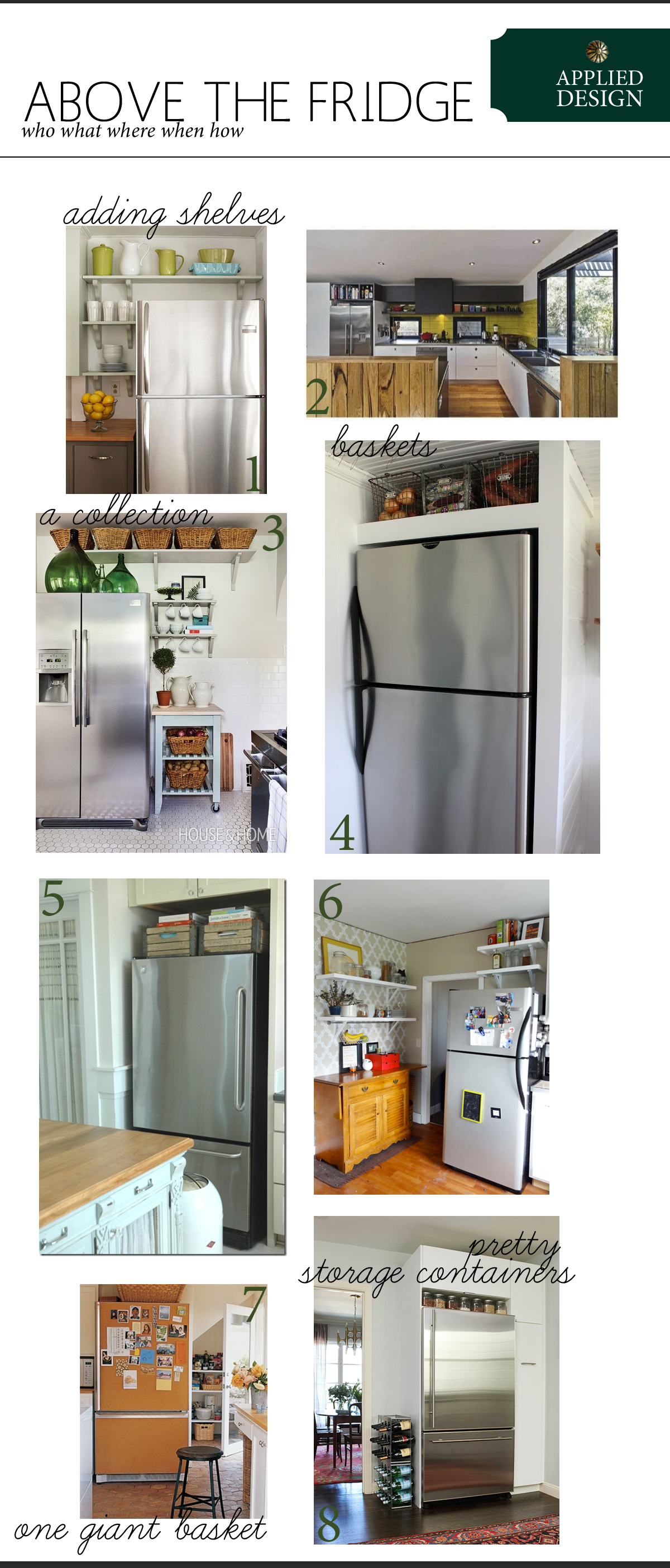Filling The Space Above Your Fridge The Anatomy Of Design