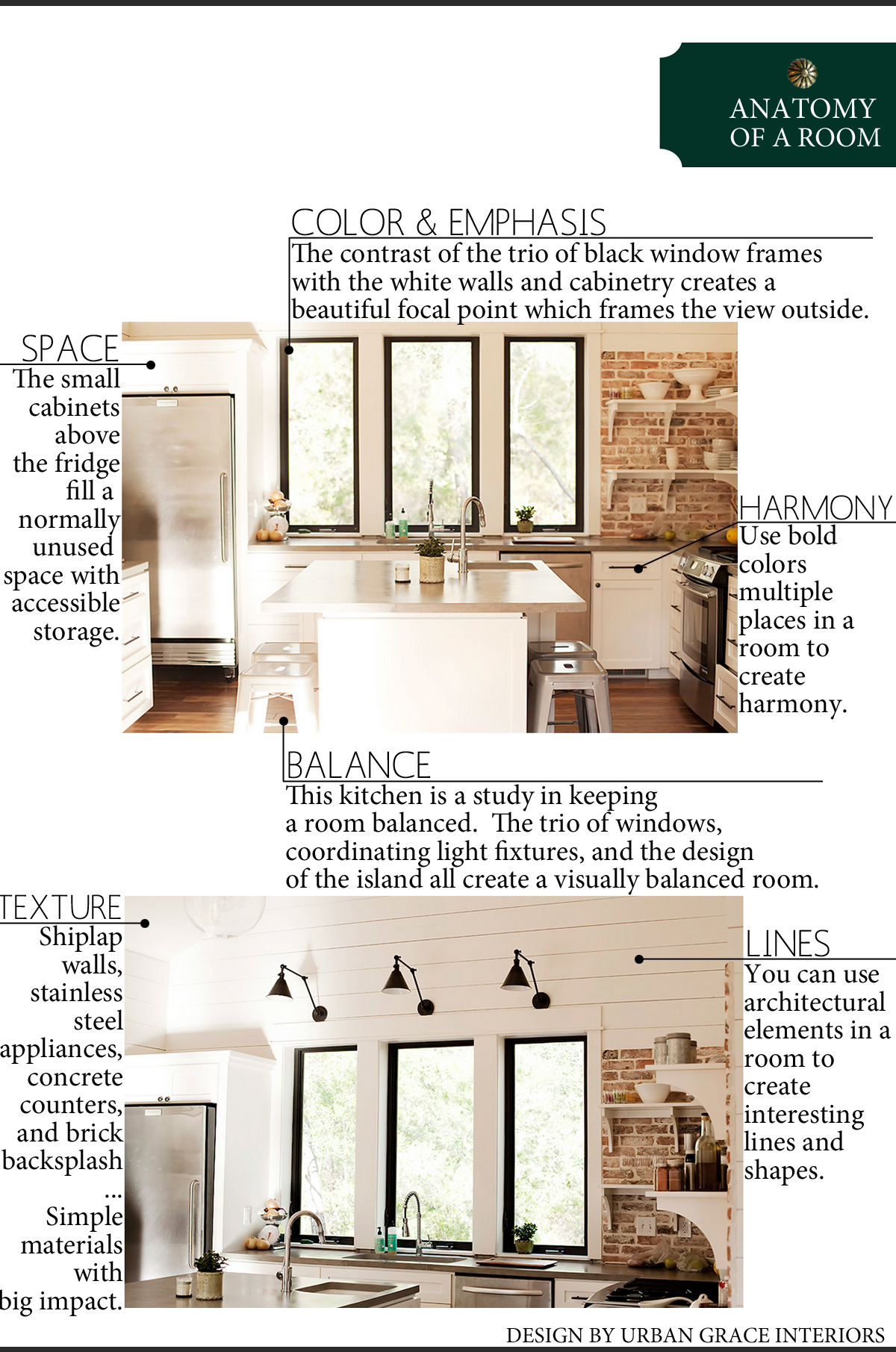 Anatomy of a Room: An Urban Grace Kitchen | The Anatomy of Design