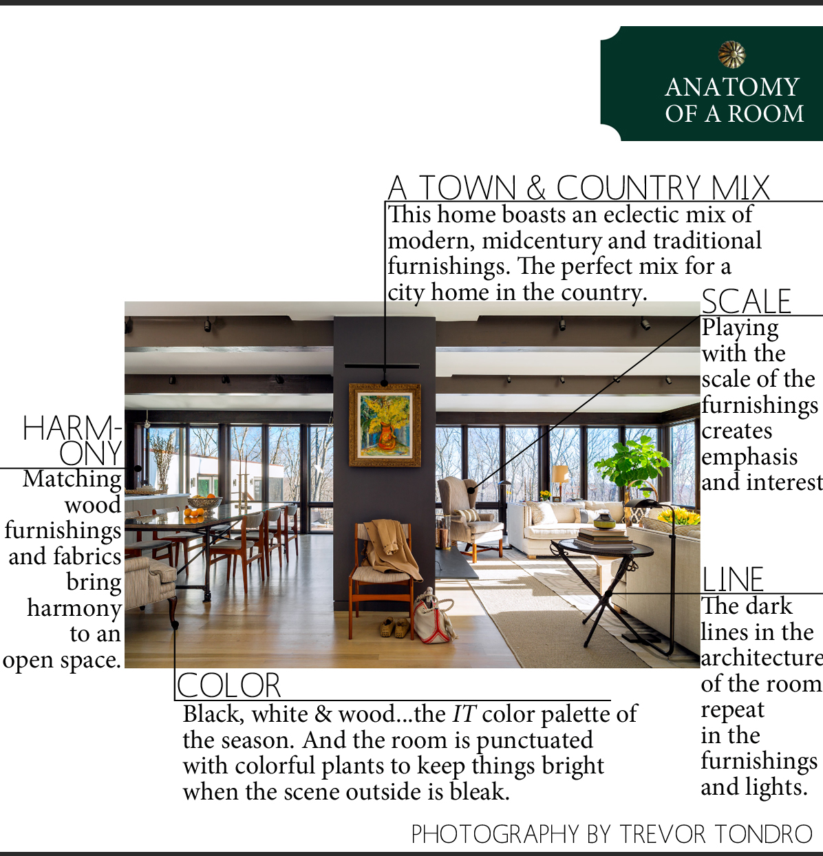 A Town & Country Mix | The Anatomy of Design