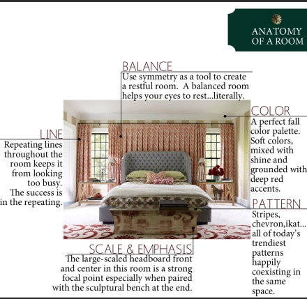 the-anatomy-of-a-patterned-bedroom copy