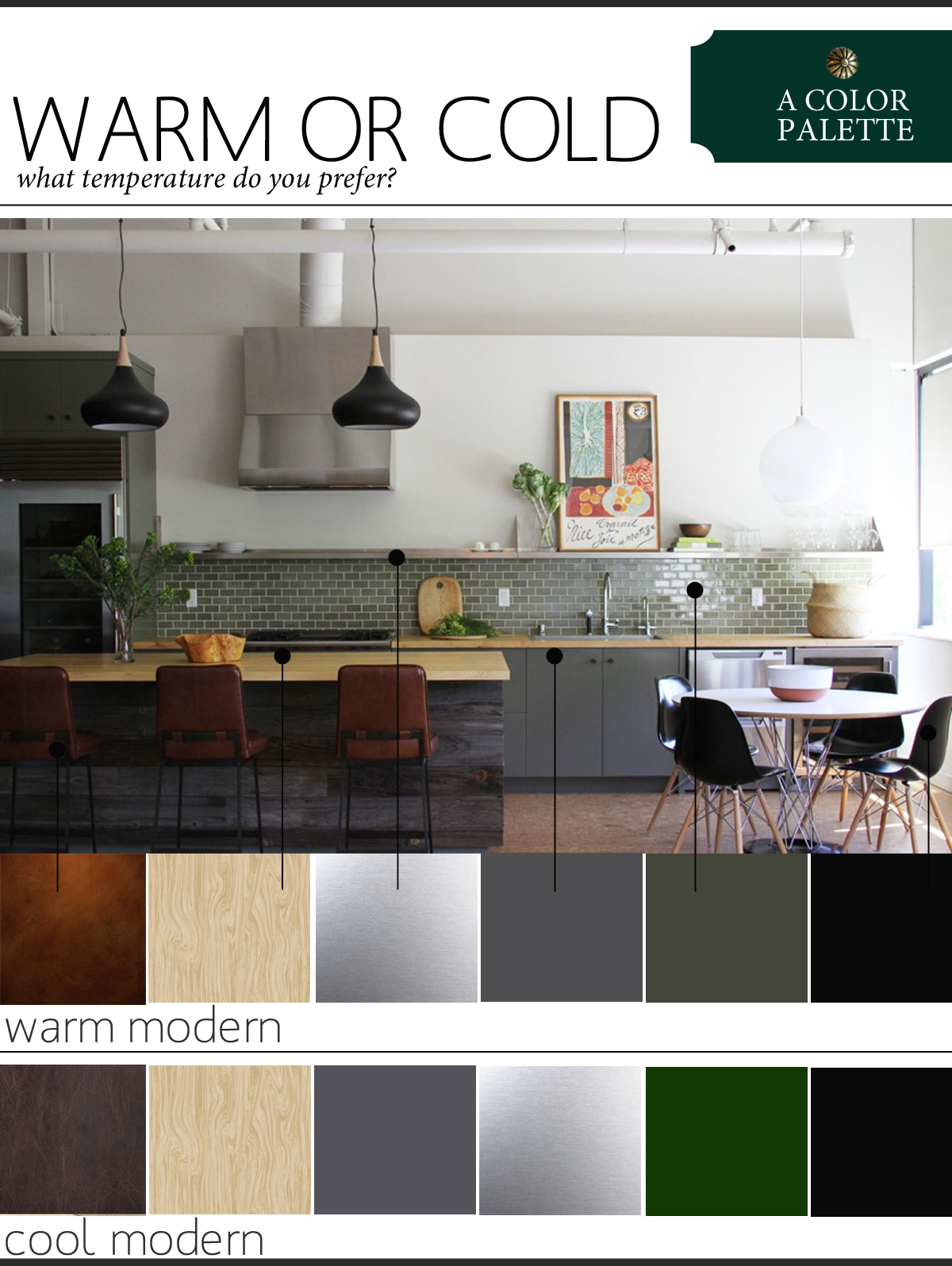 A Color Palette Warm Or Cool Modern The Anatomy Of Design