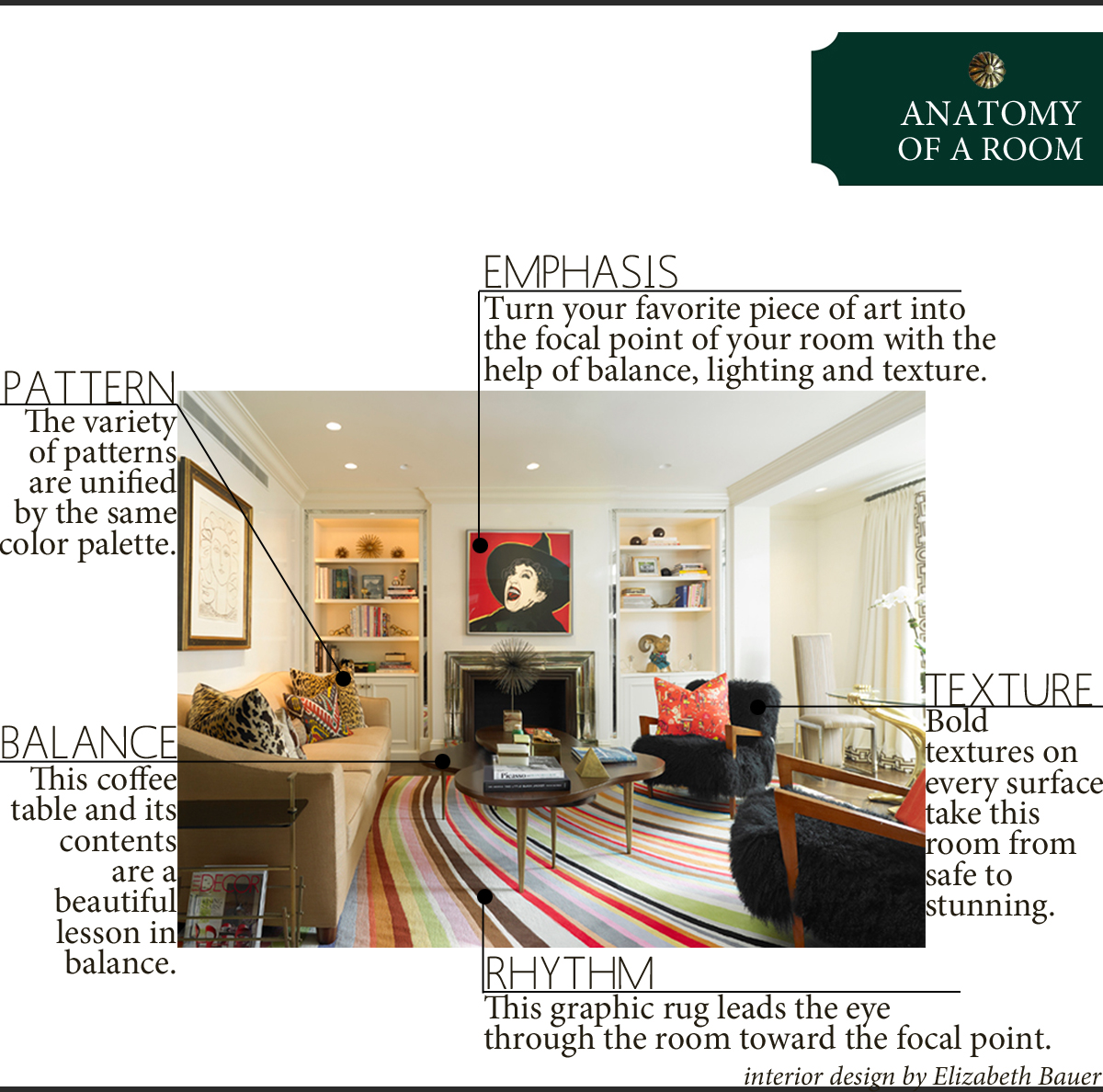 Anatomy Of A Playful Living Room The Anatomy Of Design