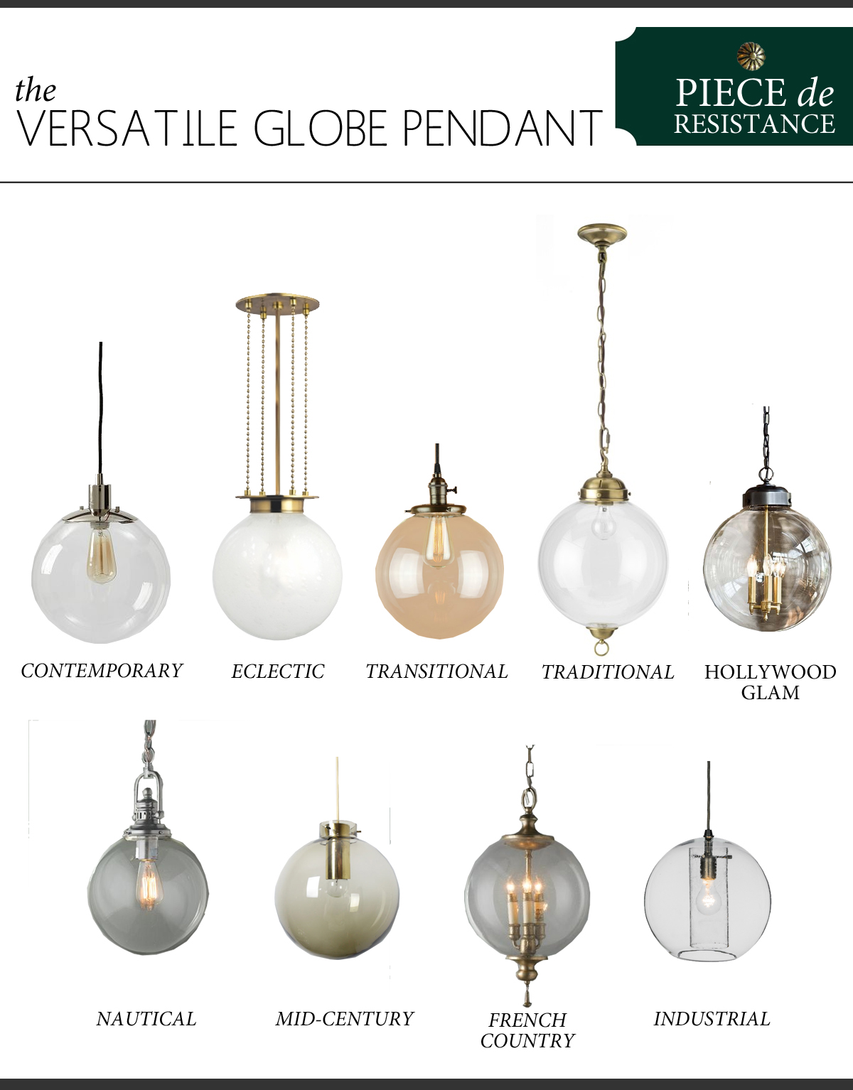 Piece de resistance the versatile globe pendant the anatomy of design globe light for every style copy mozeypictures Images