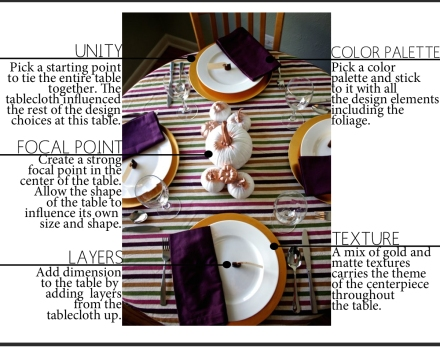 the-anatomy-of-a-thanksgiving-table copy