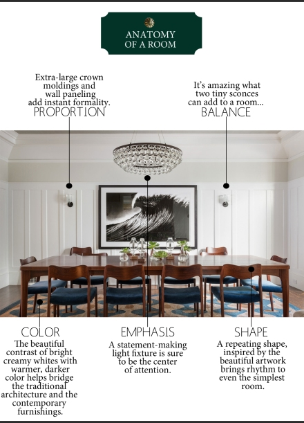 the-anatomy-of-a-transitional-dining room copy