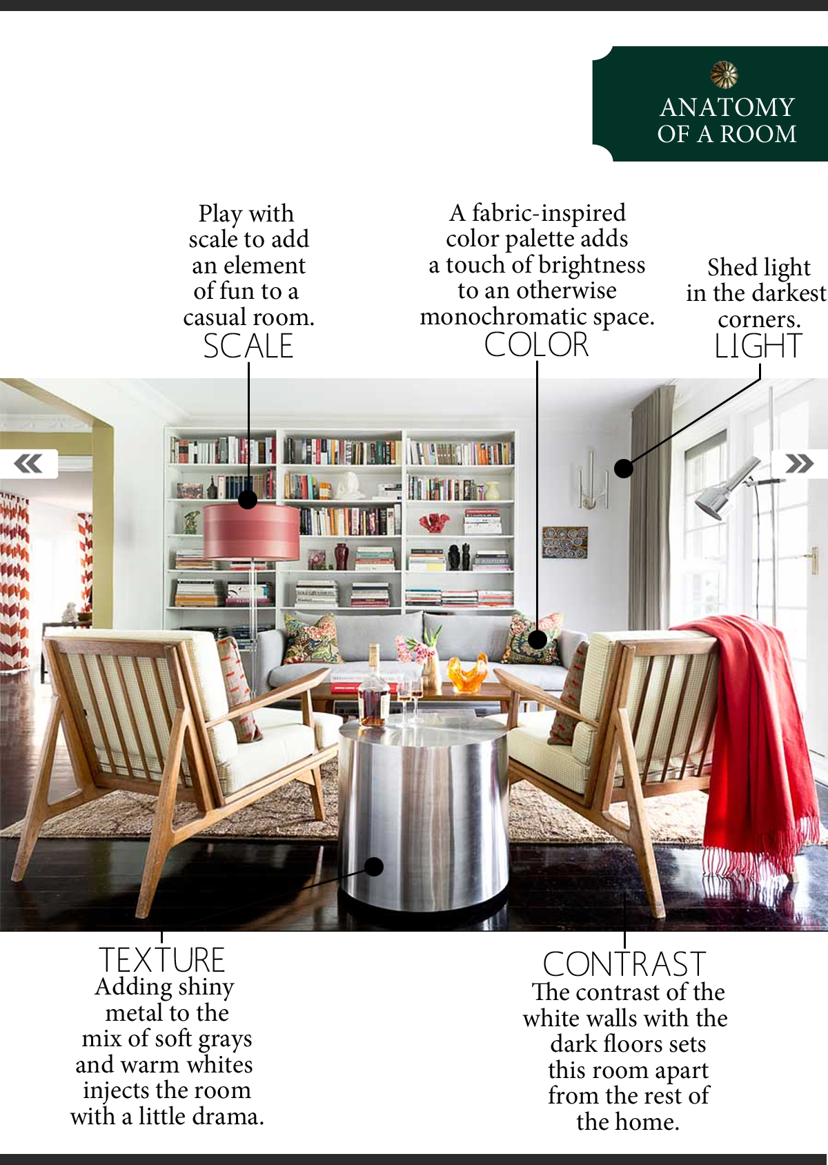 Anatomy Of A Fresh Family Room The Anatomy Of Design