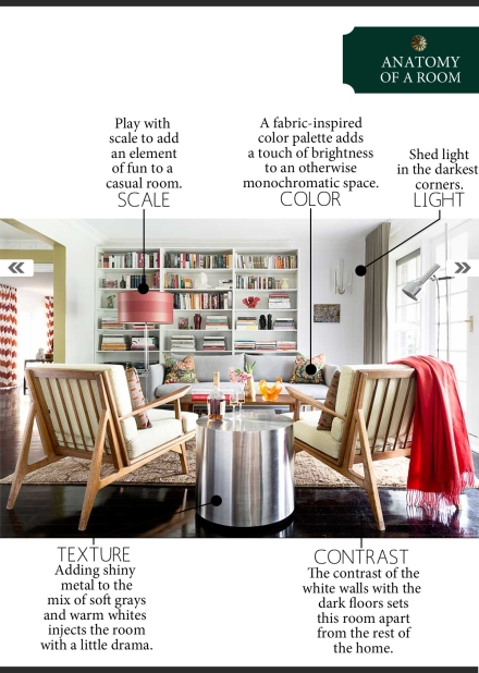 the-anatomy-of-a-fresh-living-room copy