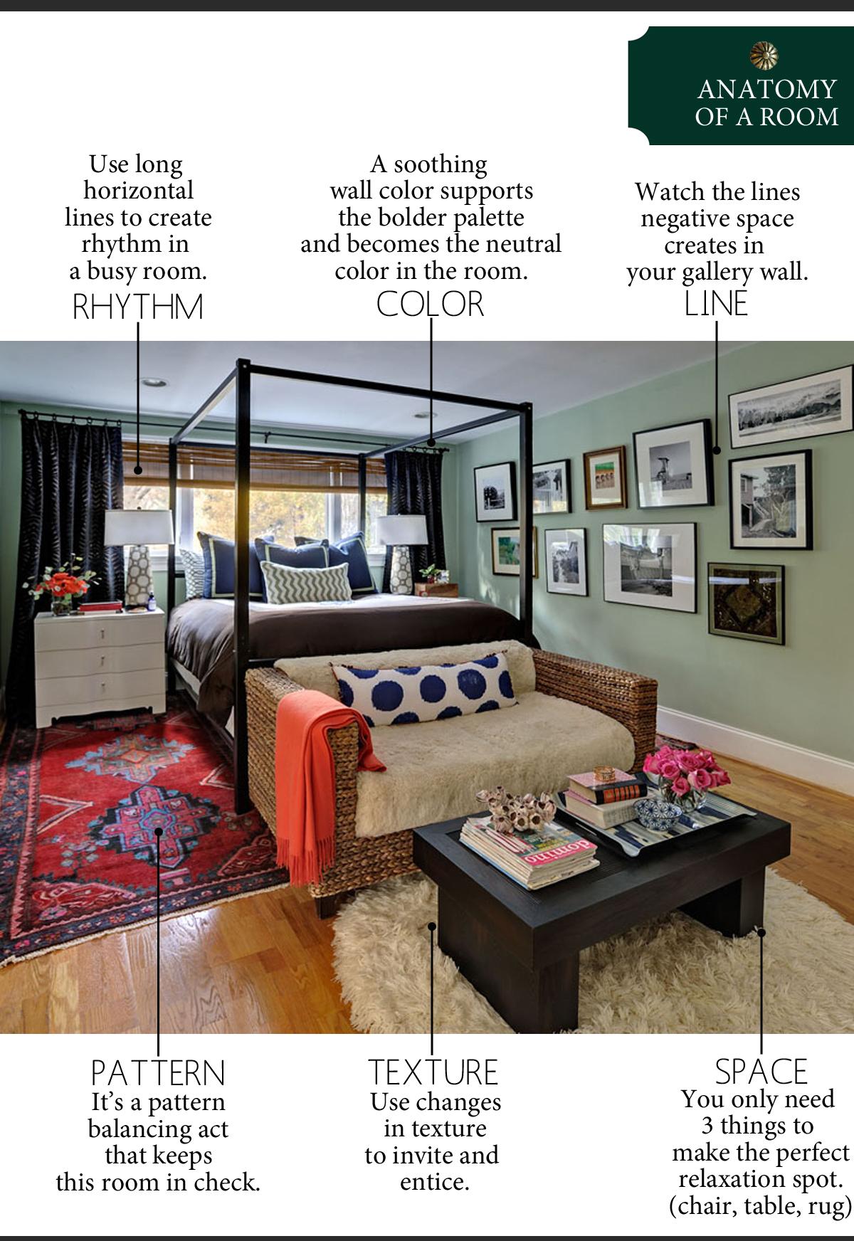 The Anatomy of a Happy Bedroom by Furbish Studio | The Anatomy of Design