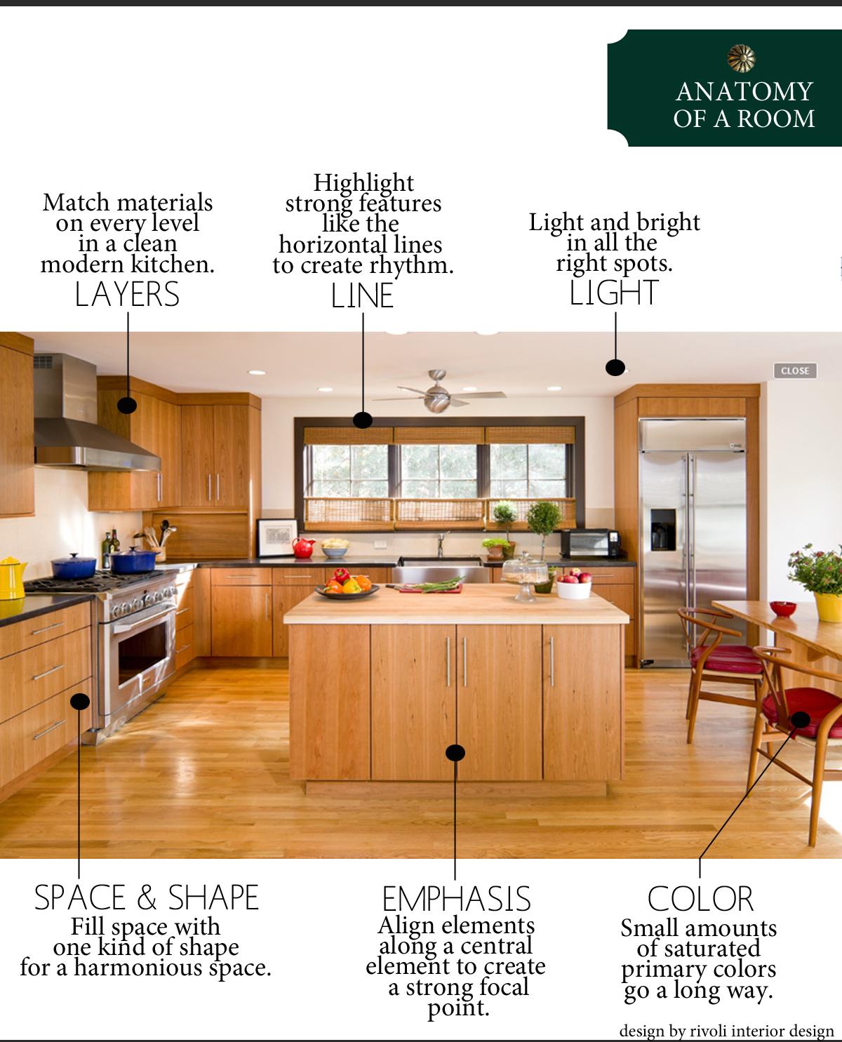 The Anatomy Of Warm Modern Kitchen The Anatomy Of Design