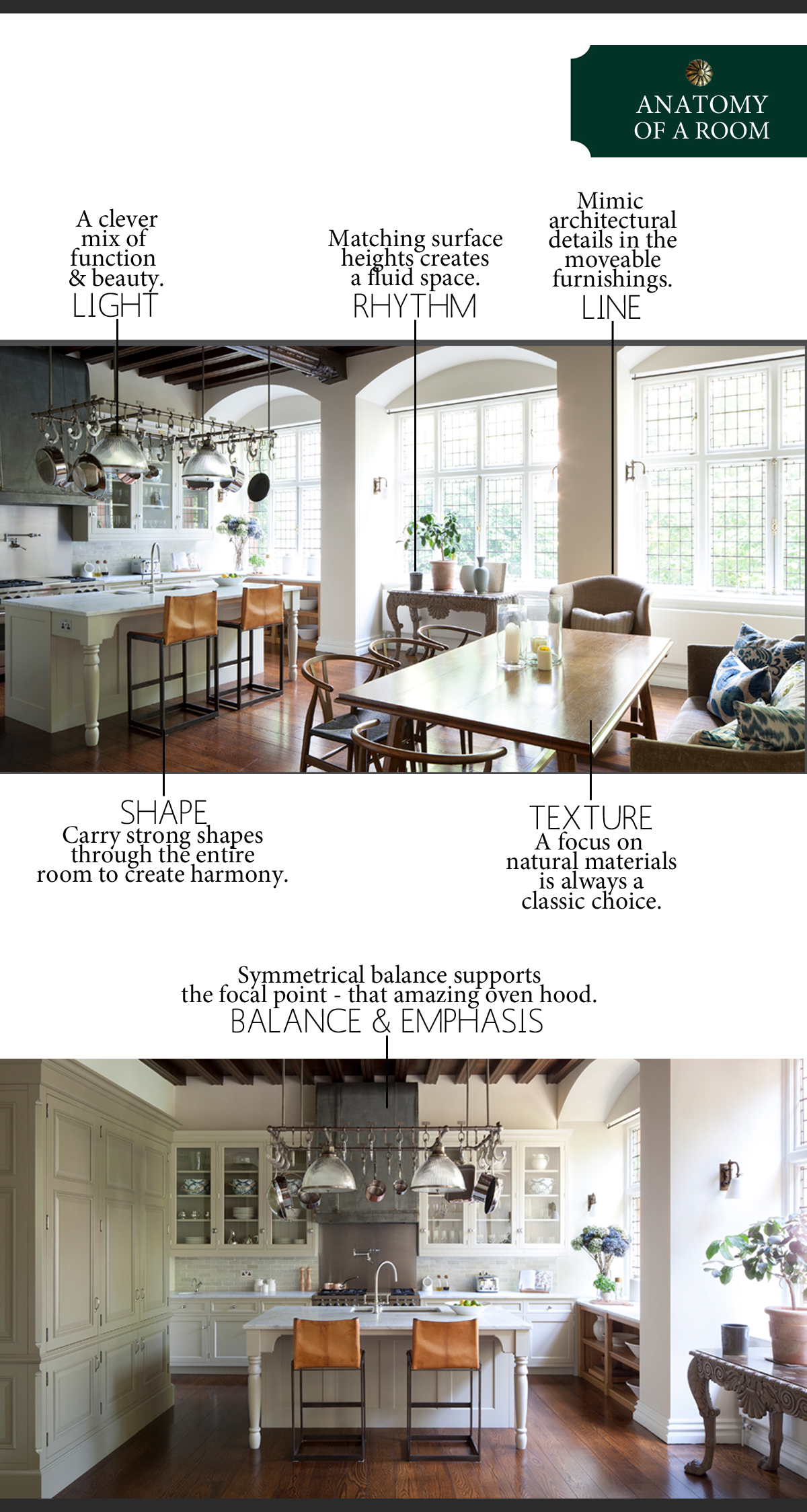 the anatomy of a classic kitchen copy anatomy eat kitchen