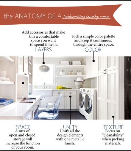 the-anatomy-of-a-hardworking-laundry-room copy
