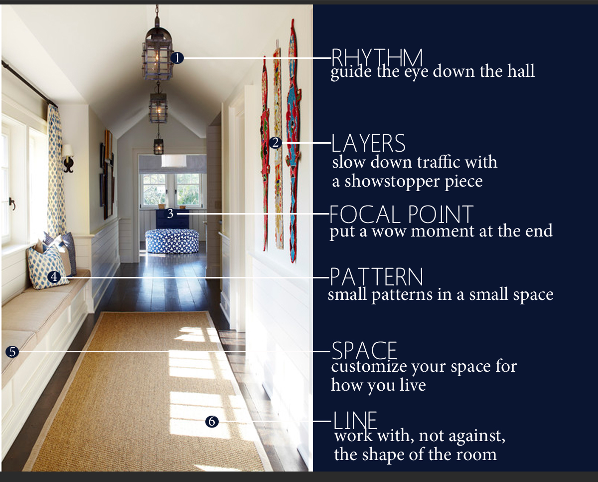 The Anatomy Of A Thoughtfully Designed Hallway The Anatomy Of Design