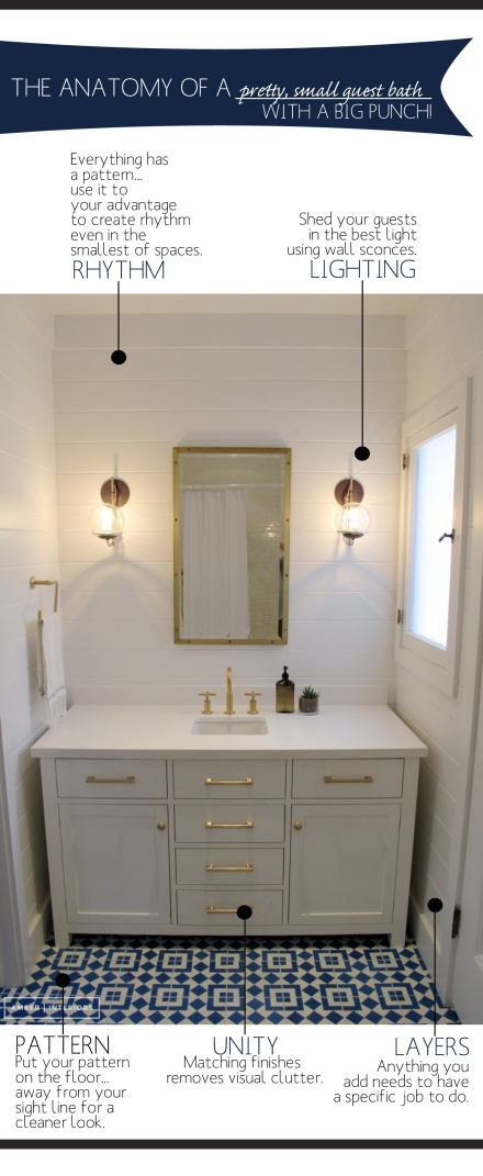anatomy-of-a-pretty-small-guest-bath copy