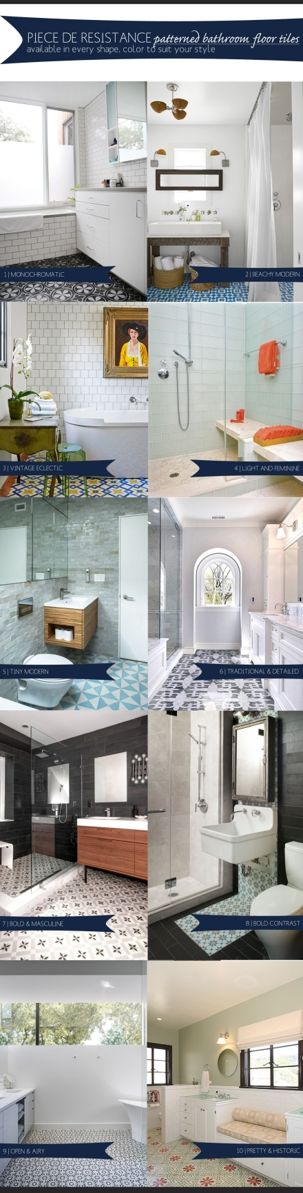 patterned-floor-tiles-bathroom copy