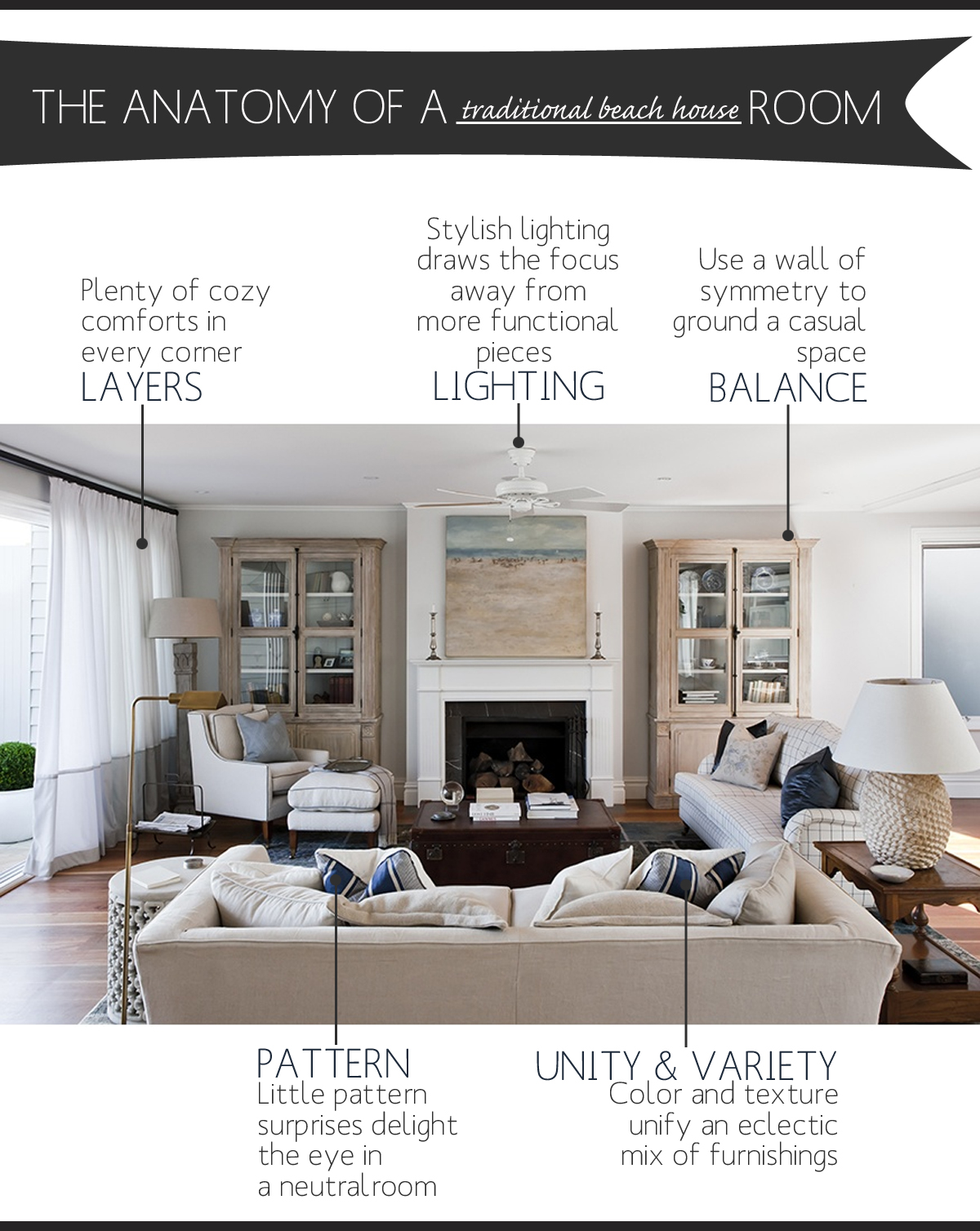 The Anatomy of a Traditional Beach House | The Anatomy of Design