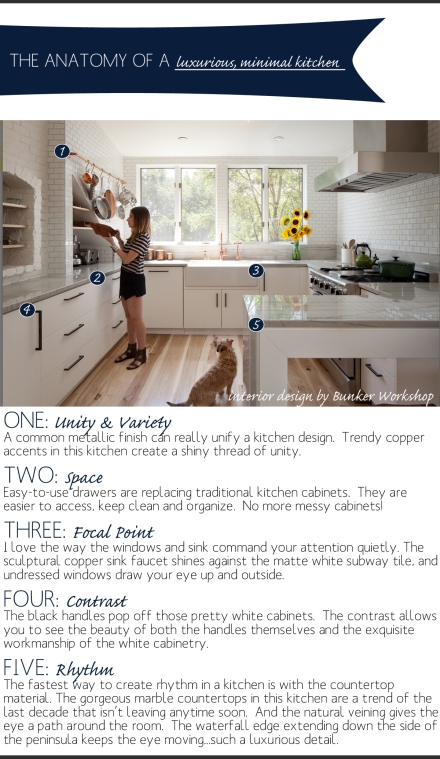 anatomyofaluxuriousminimalkitchen copy
