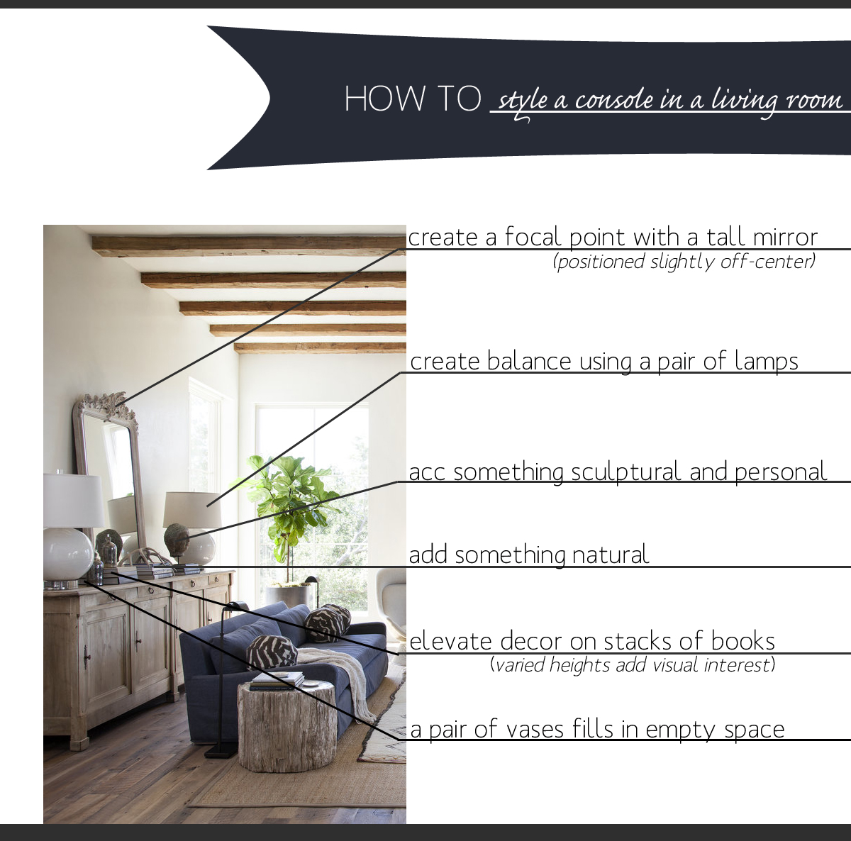 how to style a living room console the anatomy of design