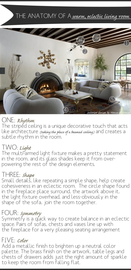 the anatomy of a warm modern living room copy