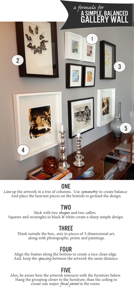 A Formula for Creating a Simple, Balanced Gallery Wall | www.theanatomyofdesign.com