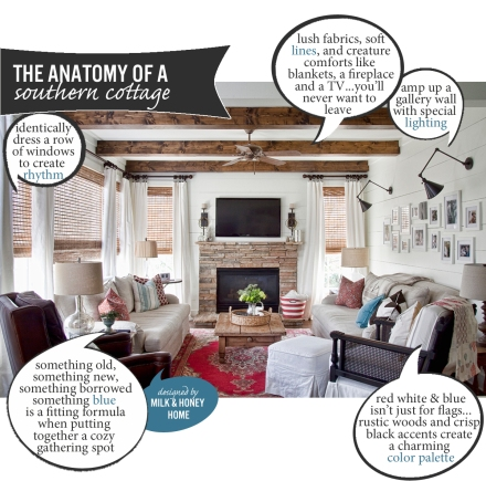 theanatomyofasoutherncottage copy