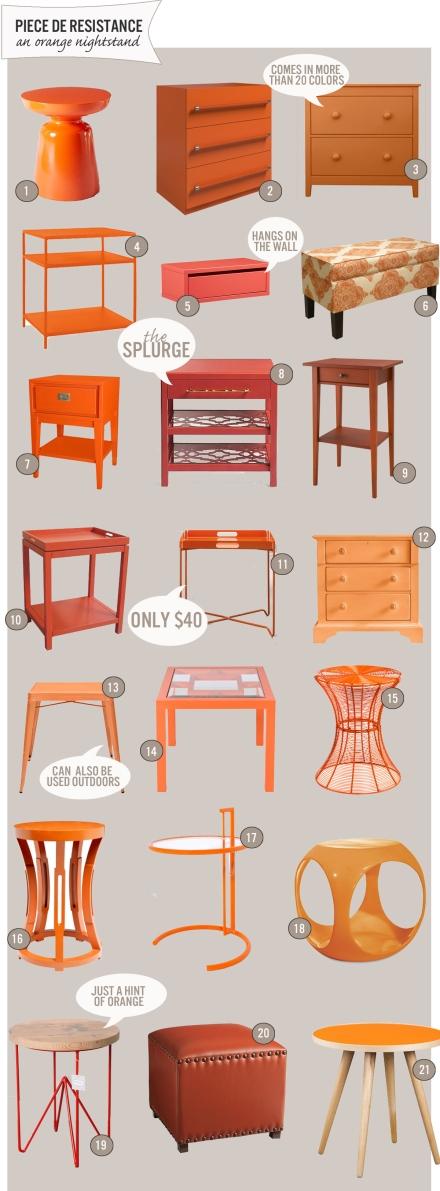 21 Orange Nightstands| www.theanatomyofdesign.com