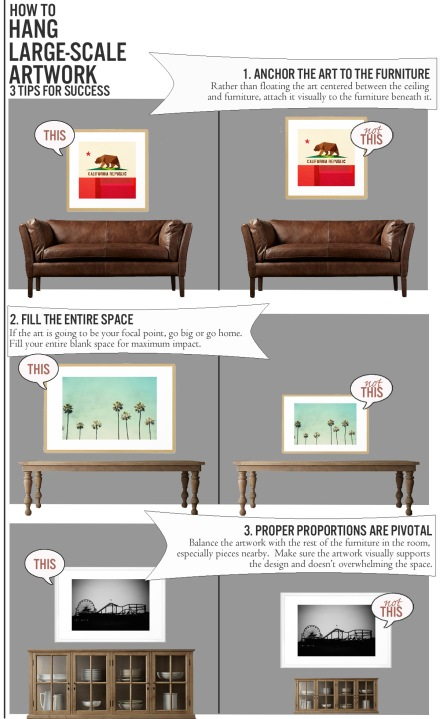 3 Tips for Successfully Hanging Large-Scale Artwork | www.theanatomyofdesign.com