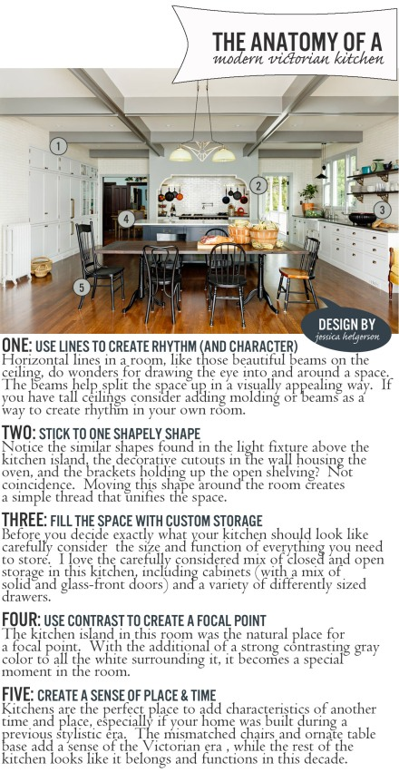 The Anatomy of a Victorian Kitchen | www.theanatomyofdesign.com