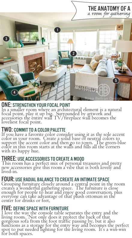 The Anatomy of a Room for Gathering | www.theanatomyofdesign.com