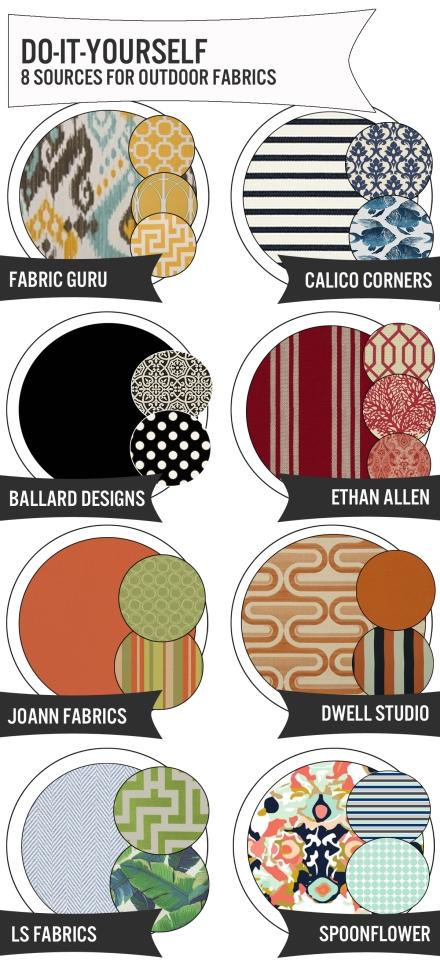 DIY: 8 SOURCES FOR OUTDOOR FABRICS | www.theanatomyofdesign.com