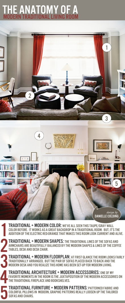 The Anatomy of a Modern + Traditional Living Room | www.theanatomyofdesign.com