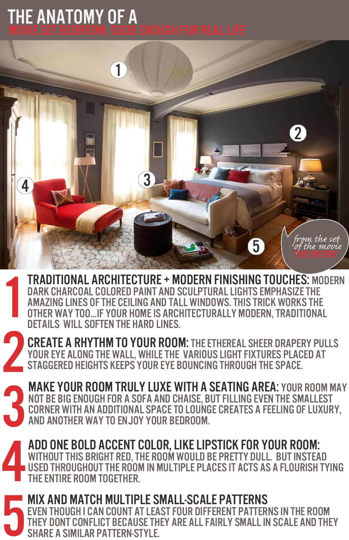 The Anatomy Of Bedroom From