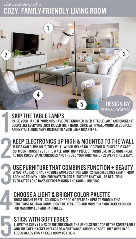 The Anatomy of a Cozy Family-Friendly Living Room | www.theanatomyofdesign.com
